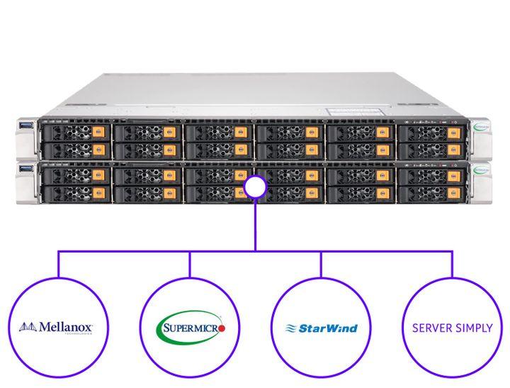 Serversimply StarWind All NVME Flash Storage