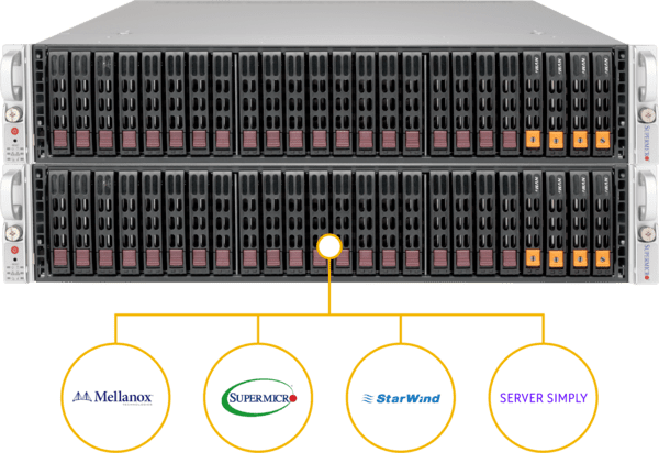 Serversimply StarWind Storage Solution