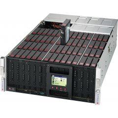 JBOD storage SuperChassis 946SE2C-R1K66JBOD